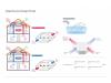 2021 premium Heat Exchange Ventilation (Recuperation) System 250m2 4-6rooms