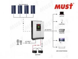 2020 premium 1740w solar panel 3Kw mppt inverter off grid system